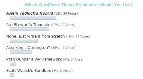 framework-poll
