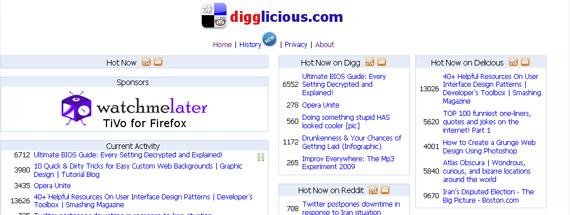 digglicious-digg-tools