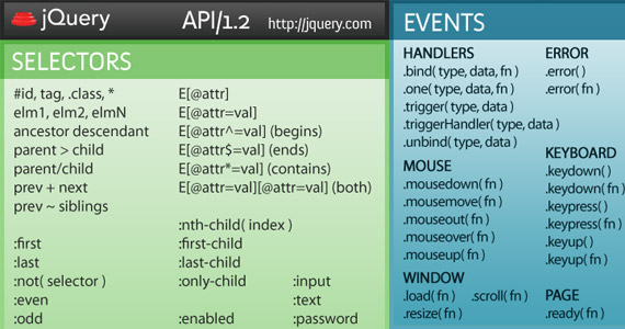 jquery-cheat-sheet-colorcharge