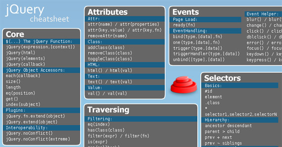 jquery-cheat-sheet-wallpaper