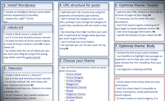 wordpress-cheat-sheet-for-seo-helpful-resource