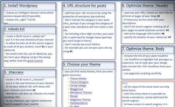 wordpress-cheat-sheet-for-seo-helpful-resource