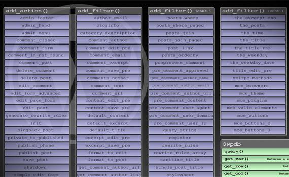 wordpress-plugin-api-cheat-sheet-480x