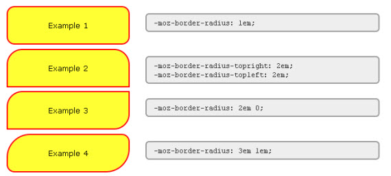 border-radius-moz-css3-useful-webdev-webdesign-resources