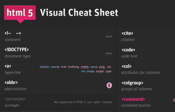 Visual-cheat-sheet-css3-tools-generators