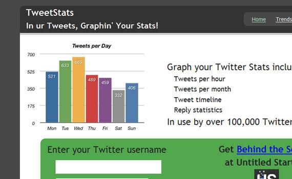Stats-tweet-twitter-tools