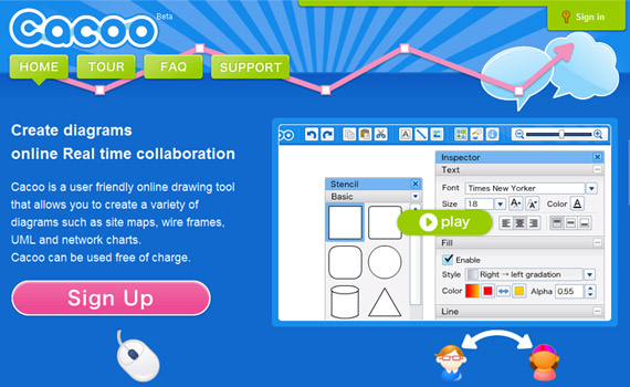 Cacoo-free-online-tools-to-create-diagrams-charts-flowcharts-graphs