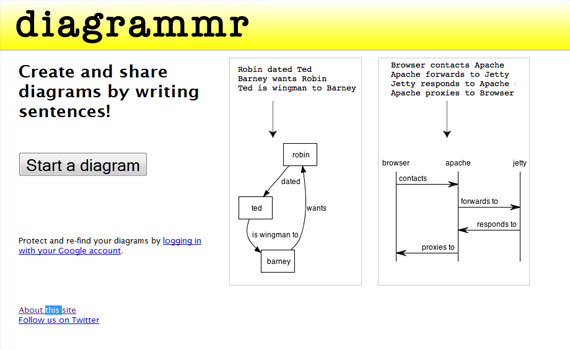 Codepen a pen by shaman tito diagrammr free online tools to create diagrams charts ccuart Choice Image