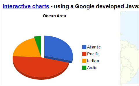 Google-free-online-tools-to-create-diagrams-charts-flowcharts-graphs