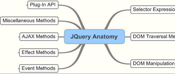 Getting-friendly-jquery-tutorials-for-beginners