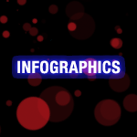 30 Beautiful Infographics for your Inspiration