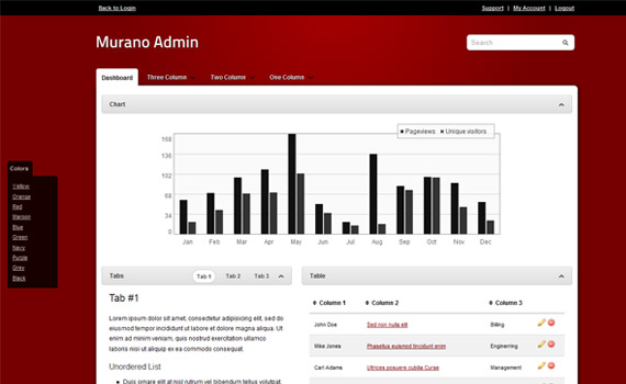 Murano-commercial-admin-themes