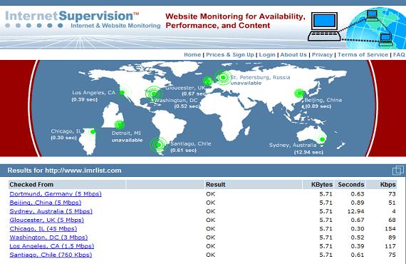 Internet Super Vision