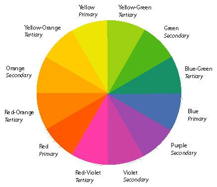 Color Theory Main Principles