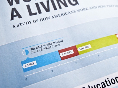 Infographic-good-magazine-incredible-artworks-dribbble-make-wow
