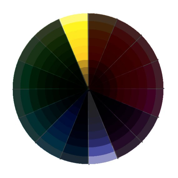 Analogous colors are each other on the color wheel - Complementary colors to brown ...