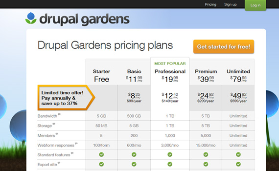 Drupal-gardens-pricing-charts-best-examples-tips-inspiration