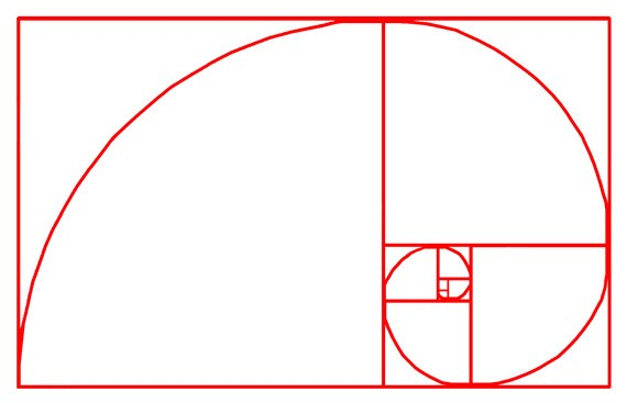 essays on the golden rectangle What is the golden ratio the golden ration can occur anywhere the theory of the golden rectangle essayproportioned according to the golden.