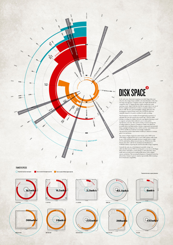 Tips and Resources Designing Professional Infographics