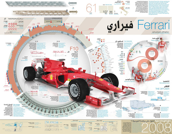 Ferrari-formula-design-outstanding-infographics-tips-resources
