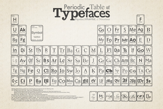 Periodic-table-typeface-design-outstanding-infographics-tips-resources