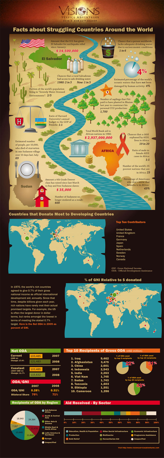 Struggling-countries-around-world-design-outstanding-infographics-tips-resources