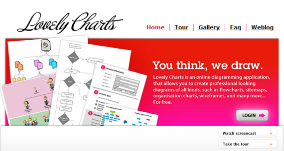 Lovely-charts-free-premium-wireframing-webdesign-tools