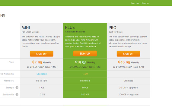 Ning-pricing-charts-best-examples-tips-inspiration