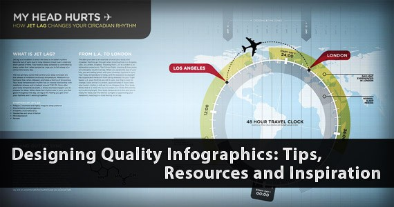Designing Quality Infographics: Tips, Resources and Inspiration