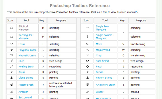 Reference-photoshop-toolbox-enhance-work-productivity