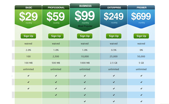 Pricing tables best practices tips and inspiration for Pricing table design