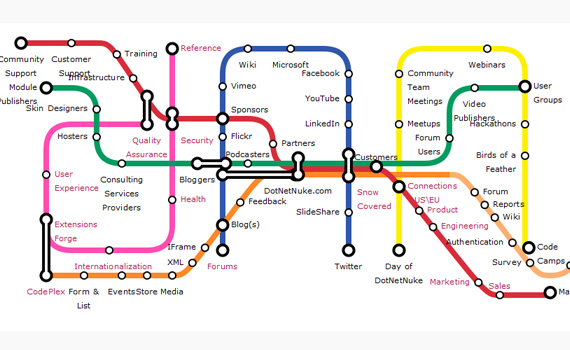 Subway Map Javascript.20 Free Jquery Navigation And Menu Plugins