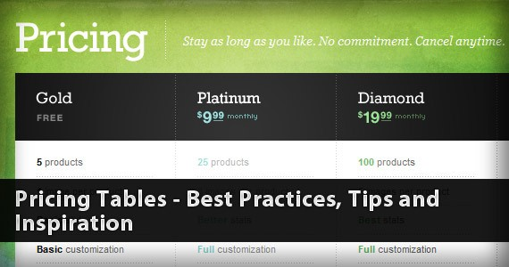Pricing Tables – Best Practices, Tips and Inspiration