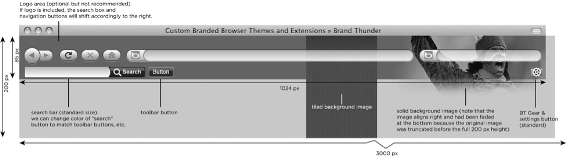 BrowserDimensions