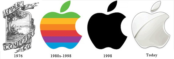 Three Great Decades: The Interesting History Of Apple