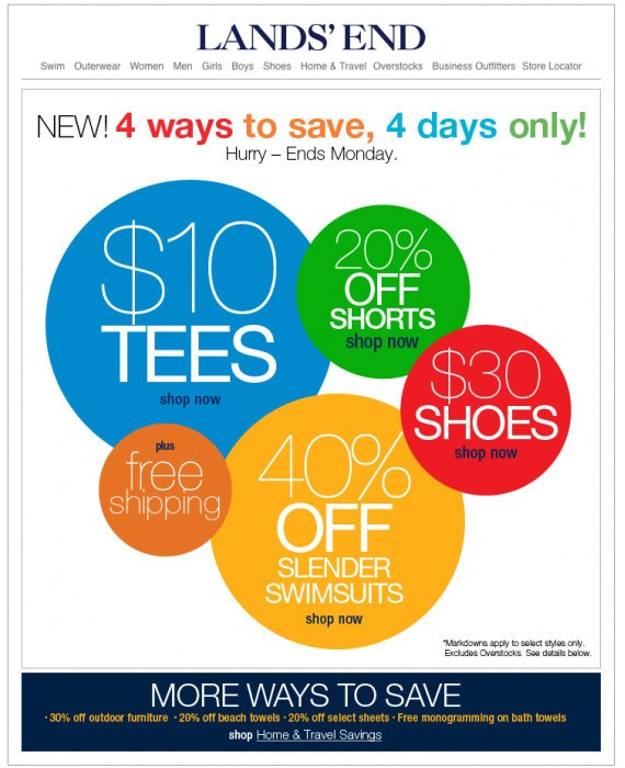 LANDS END, E-MAIL MARKETING