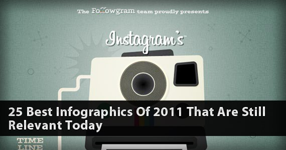 25 Best Infographics Of 2011 That Are Still Relevant Today