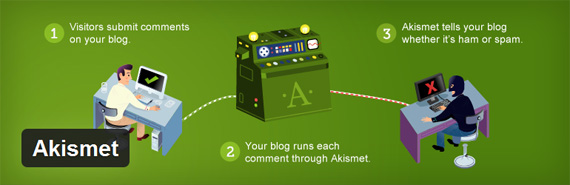 Akismet-best-wordpress-plugins-every-blog