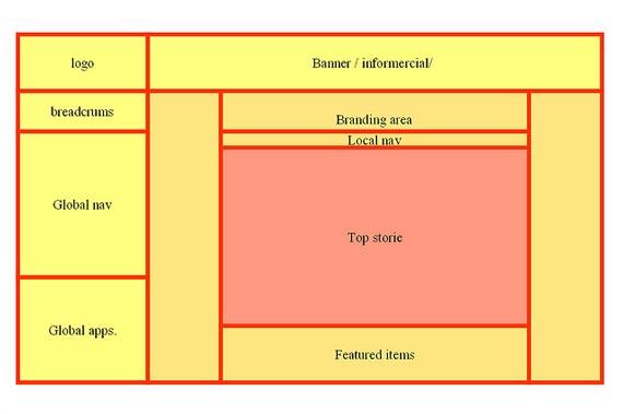 how to draw orebody wireframes