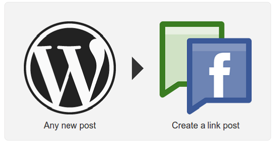 Facebook Link Posts for WordPress Posts