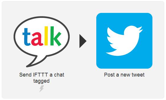 Tweet via Google Talk