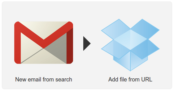 Download File from Gmail to Dropbox