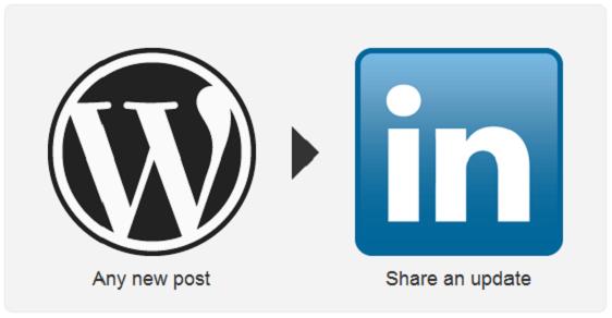 Update WordPress Post Details on LinkedIn
