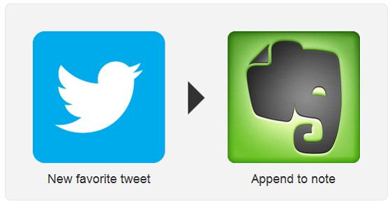 Favorite Tweet to Evernote