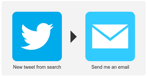 Tweet from Search to Email