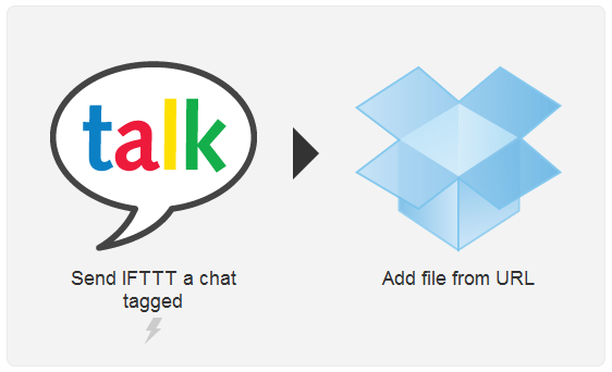 Send links from Gtalk to Dropbox