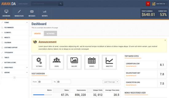 Amanda-premium-admin-templates