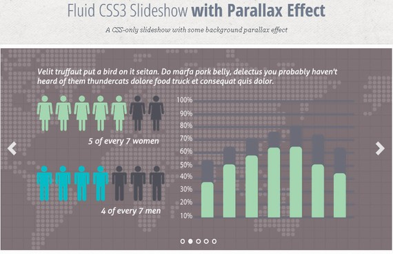 Fluid CSS3 Slideshow with Paralax Effect