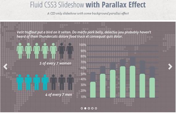 Presentación fluida de CSS3 con efecto Parallax