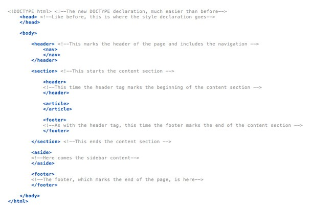 html5 code example